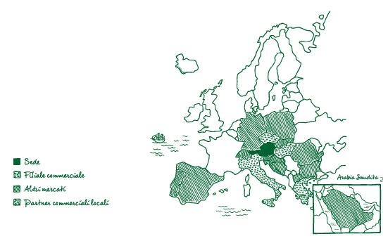 Exportländer It